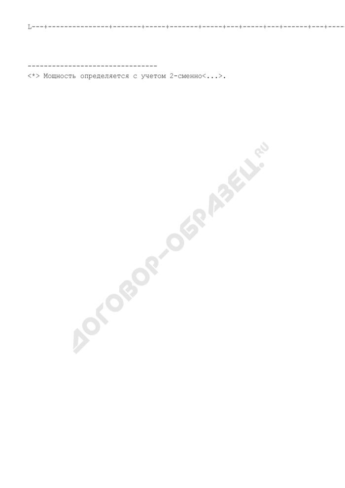 Трудоемкость годовой программы товарного выпуска по видам производств и использование производственных мощностей предприятия, находящегося в сфере ведения и координации Роспрома. Форма N V/19. Страница 3