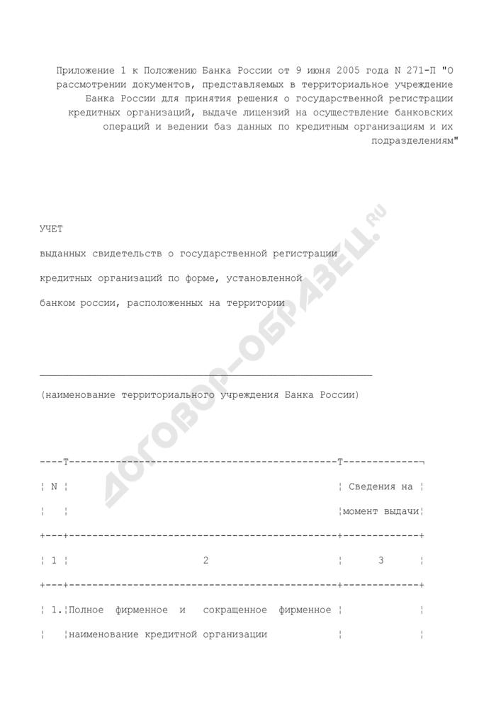 Учет выданных свидетельств о государственной регистрации кредитных организаций по форме, установленной Банком России, расположенных на подведомственной ему территории. Страница 1