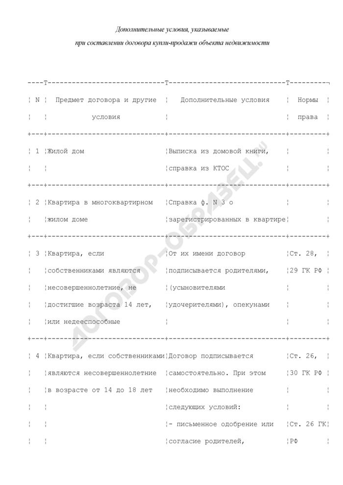 Дополнительные условия, указываемые при составлении договора купли-продажи объекта недвижимости. Страница 1