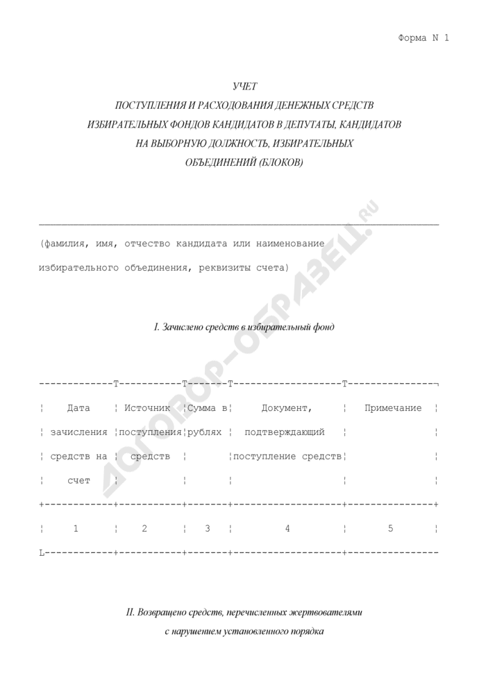 Учет поступления и расходования денежных средств избирательных фондов кандидатов в депутаты, кандидатов на выборную должность, избирательных объединений (блоков). Форма N 1. Страница 1