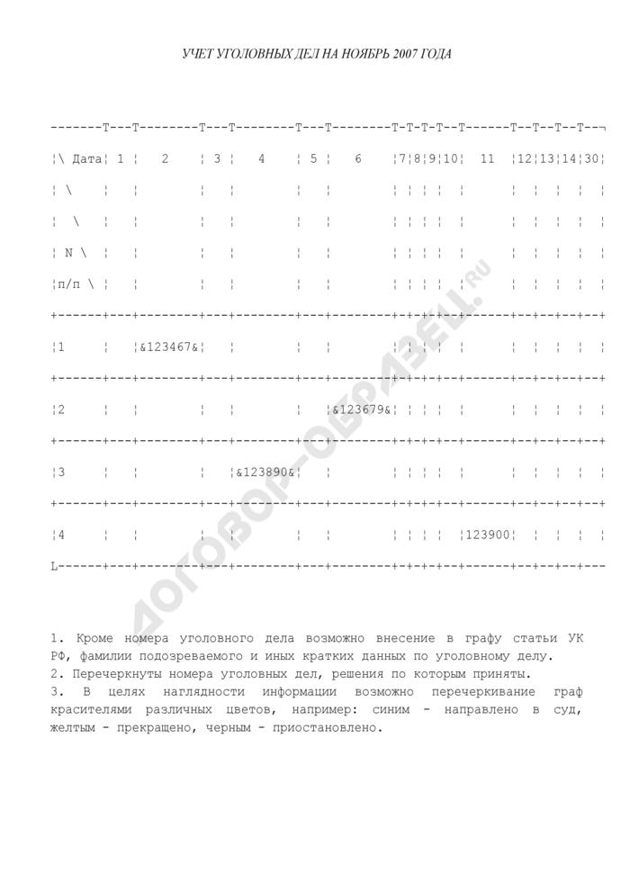 Учет уголовных дел (образец). Страница 1