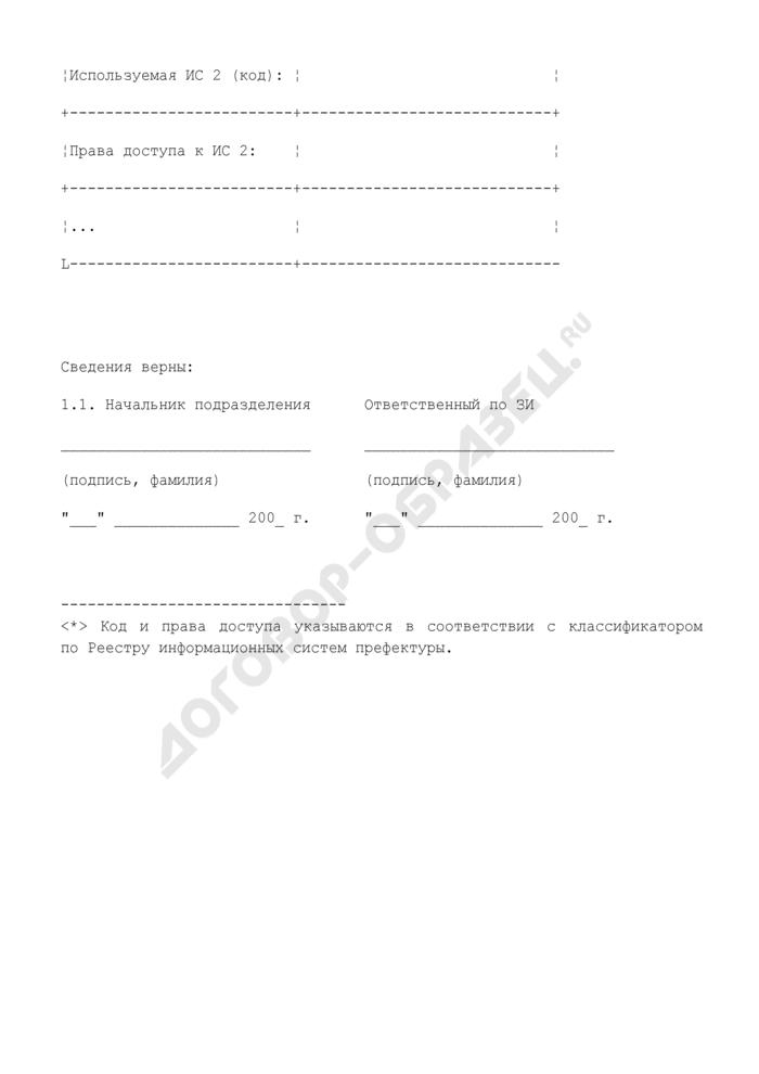 Учетная карточка пользователя информационными ресурсами. Страница 2
