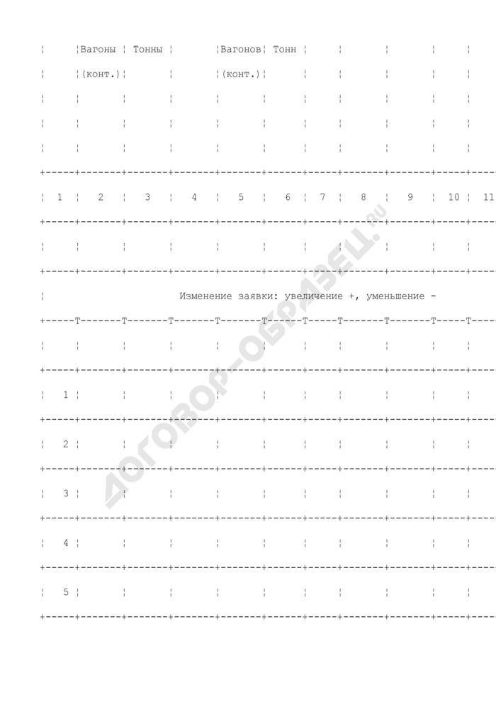 Учетная карточка выполнения заявки на перевозку грузов железнодорожным транспортом. Форма N ГУ-1. Страница 2