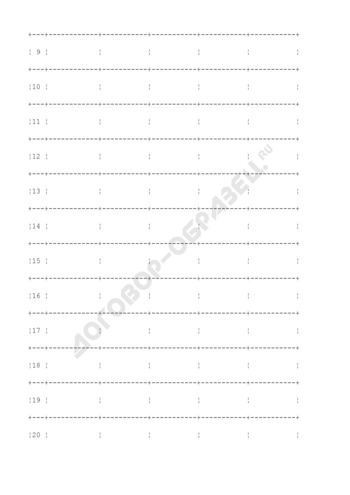 Дополнительный лист к транспортной железнодорожной накладной (сведения о ЗПУ). Страница 2
