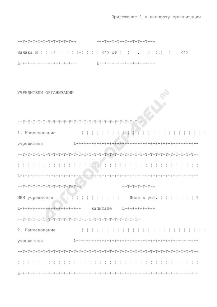 Учредители организации (приложение к паспорту организации). Форма N Ф2-4А. Страница 1