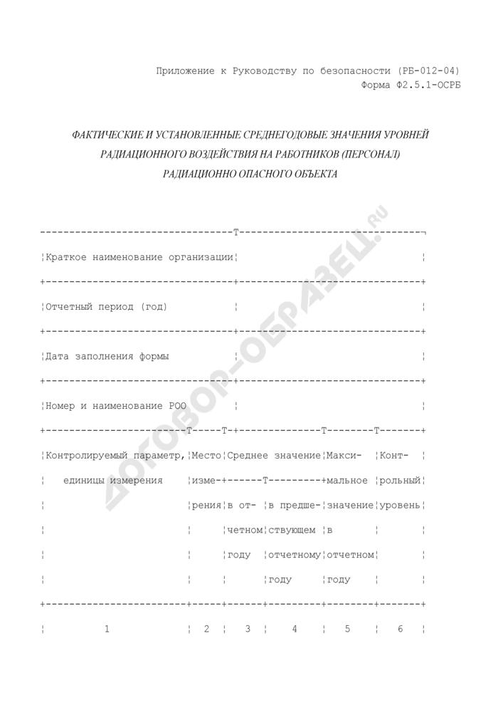 Фактические и установленные среднегодовые значения уровней радиационного воздействия на работников (персонал) радиационно опасного объекта. Форма N Ф2.5.1-ОСРБ. Страница 1