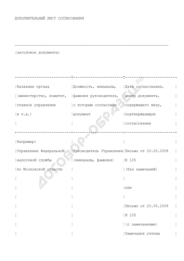 Дополнительный лист согласования в исполнительных органах государственной власти Московской области, государственных органах Московской области. Страница 1