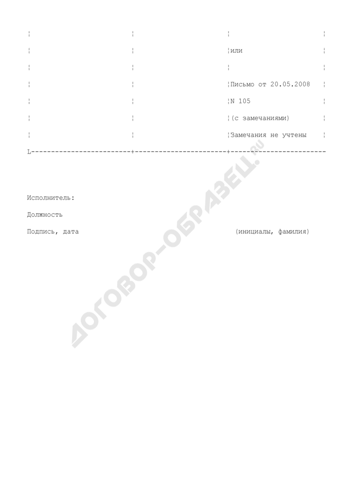 Дополнительный лист согласования в исполнительных органах государственной власти Московской области, государственных органах Московской области. Страница 2