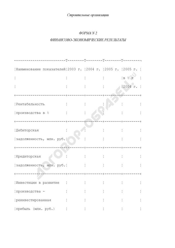 Финансово-экономические результаты строительной организации Московской области. Форма N 2. Страница 1