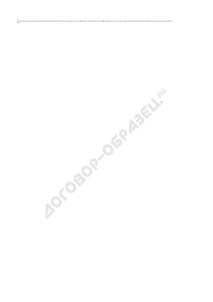 Финансово-экономические результаты строительной организации Московской области. Форма N 2. Страница 2
