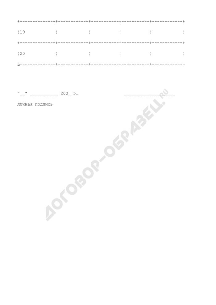 Форма дегустационной карточки для проведения дегустации этилового спирта из пищевого сырья, водки и ликероводочных изделий. Страница 3