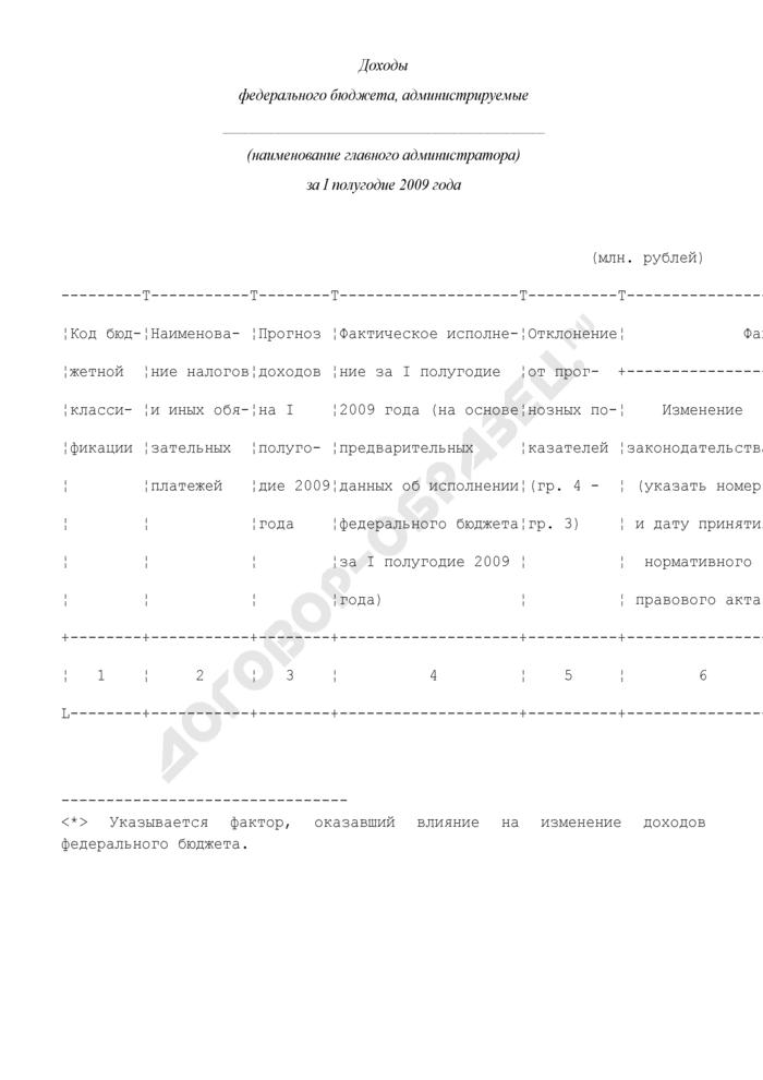 Доходы федерального бюджета, администрируемые главным администратором за I полугодие 2009 года. Страница 1