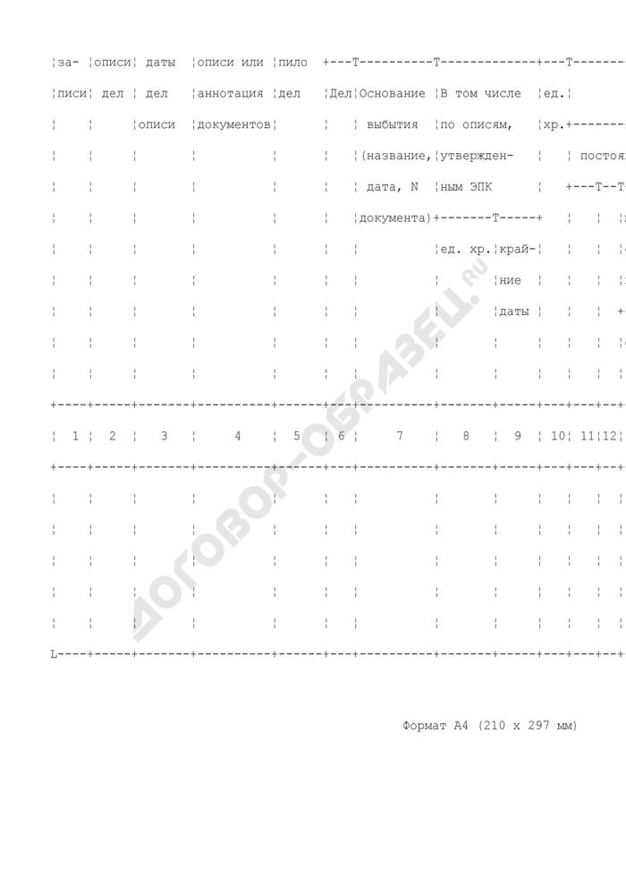 Форма листа фонда учета (для учета в рамках архивного фонда, архивной коллекции количества и состава описей и их нумерации, количества и состава документов, состояния их описания, динамики изменений по каждой описи и фонду (коллекции) в целом, фиксации изменений по каждой описи и фонду (коллекции) в целом, фиксации изменений в названии фонда). Страница 3