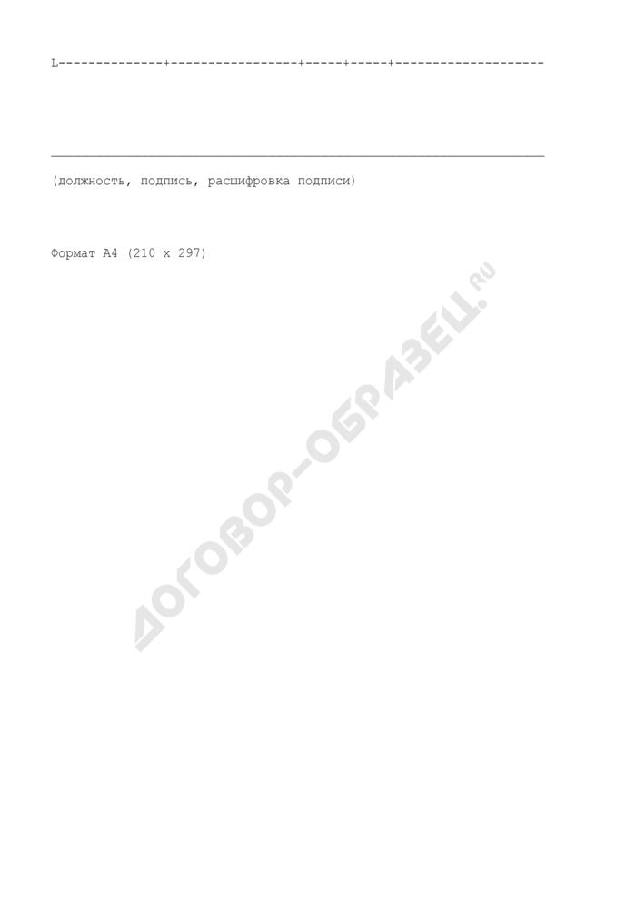 Форма листа-заверителя единицы хранения. Страница 3