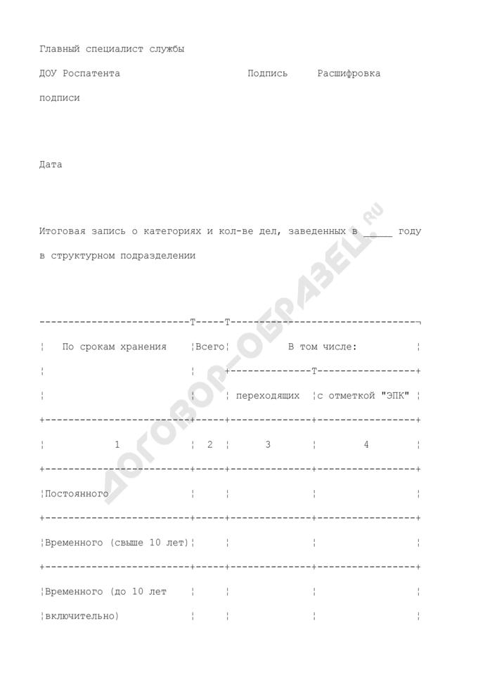 Форма номенклатуры дел структурного подразделения Федеральной службы по интеллектуальной собственности, патентам и товарным знакам. Страница 3