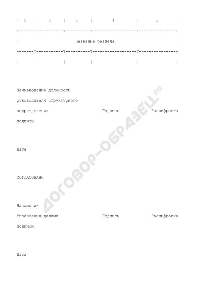 Форма номенклатуры дел структурного подразделения Федеральной службы по надзору в сфере природопользования. Страница 2