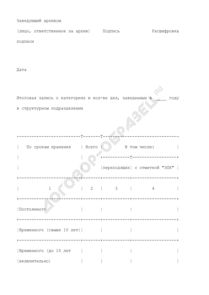 Форма номенклатуры дел структурного подразделения Федеральной службы по надзору в сфере природопользования. Страница 3