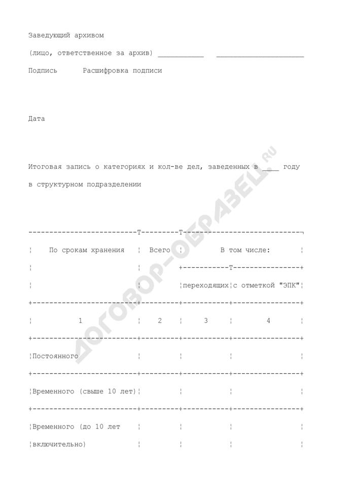 Форма номенклатуры дел структурного подразделения Министерства культуры и массовых коммуникаций Российской Федерации. Страница 3