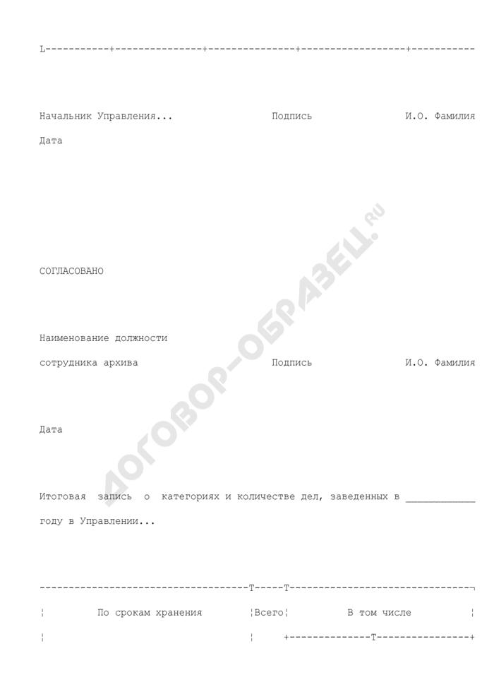 Форма номенклатуры дел Управления Федерального агентства морского и речного транспорта (Росморречфлота). Страница 2