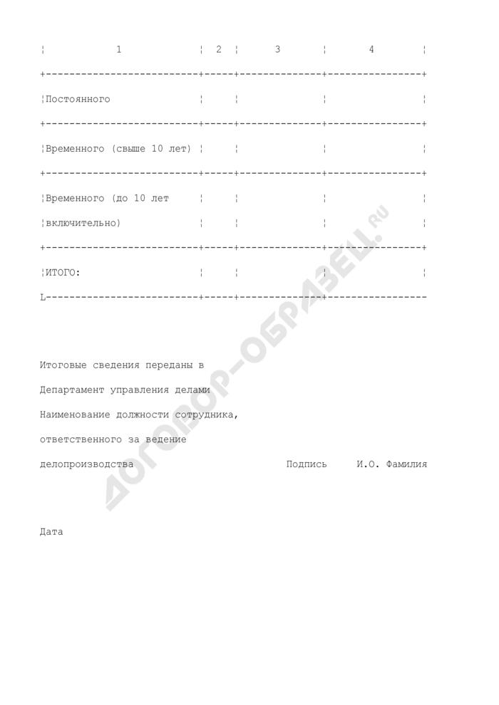 Форма номенклатуры дел Департамента Минтранса РФ. Страница 3
