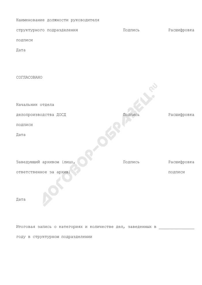 Форма номенклатуры дел структурного подразделения Министерства информационных технологий и связи Российской Федерации. Страница 2