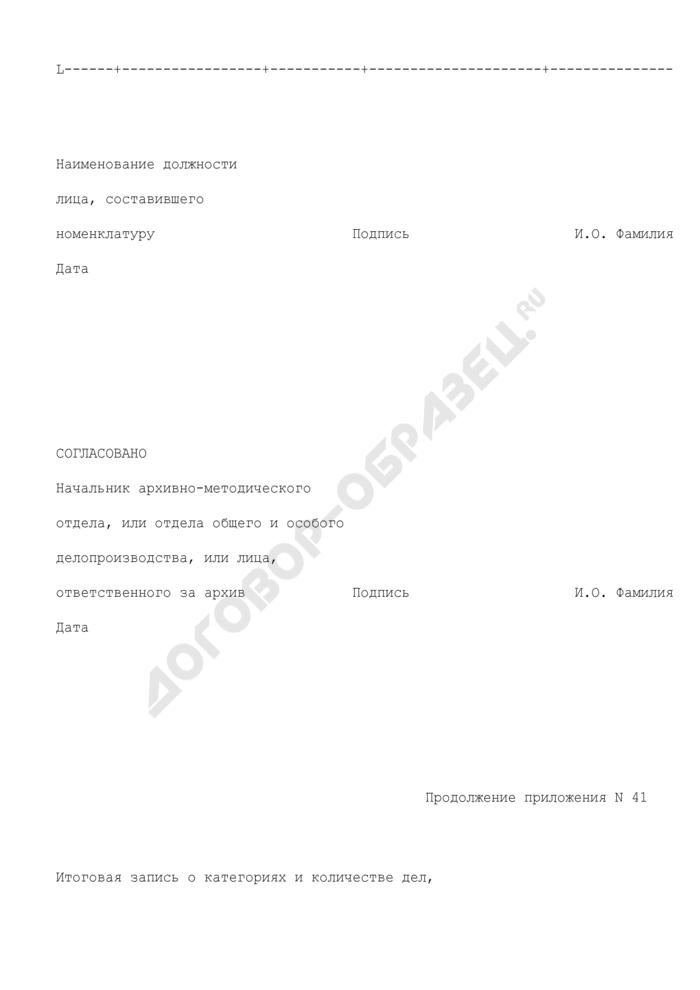 Форма номенклатуры дел структурного подразделения прокуратуры Российской Федерации. Страница 2