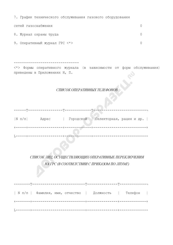 Форма оперативной документации газораспределительной станции магистрального газопровода (рекомендуемая). Страница 2