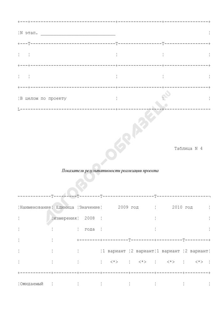 Форма описания проекта реализации административной реформы федеральных органов исполнительной власти для оказания поддержки проведения административной реформы в 2009 году. Страница 3