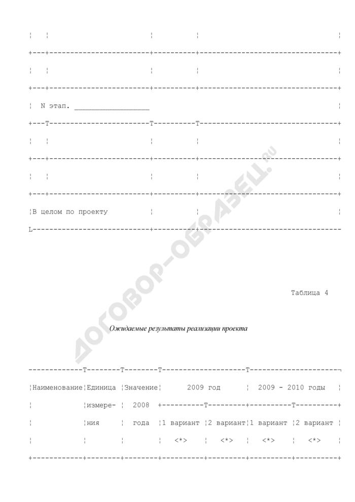 Форма описания проекта реализации административной реформы высших исполнительных органов государственной власти субъектов Российской Федерации для оказания поддержки проведения административной реформы в 2009 году. Страница 3