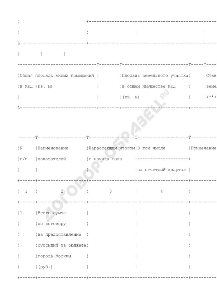 Форма отчетности управляющей организации по договору на предоставление субсидии из бюджета города Москвы на содержание и текущий ремонт общего имущества в многоквартирном доме. Страница 2