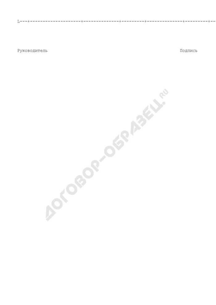 Форма оценки результатов реализации долгосрочной целевой программы  городского округа Орехово-Зуево Московской области. Страница 3