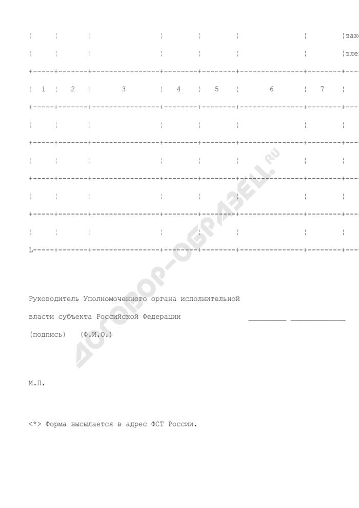 Форма подтверждения данных Уполномоченным органом исполнительной власти субъектов Российской Федерации. Страница 2