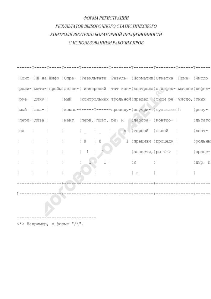 Форма регистрации результатов выборочного статистического контроля внутрилабораторной прецизионности с использованием рабочих проб. Страница 1