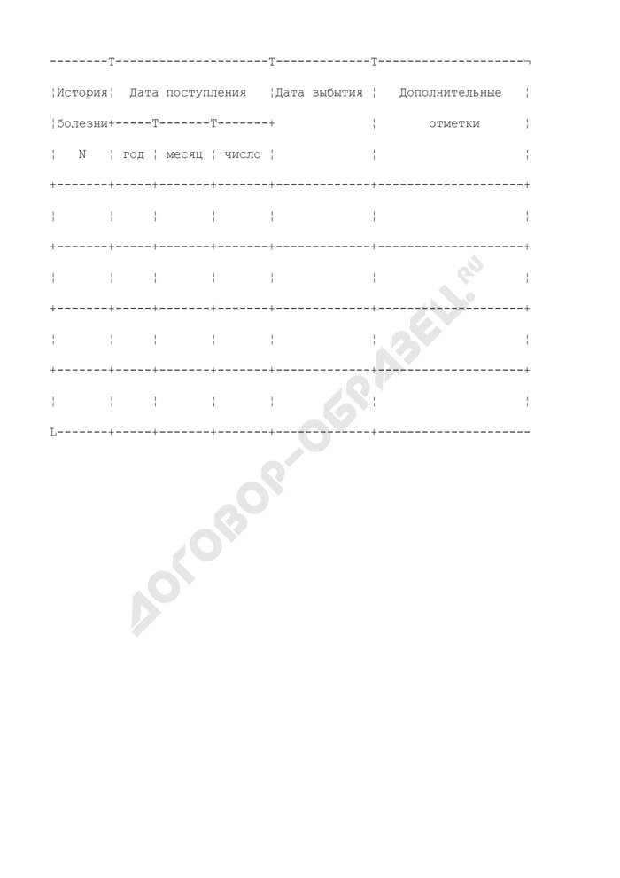 Форма регистрационной карточки на поступившего в лечебное учреждение больного. Страница 1