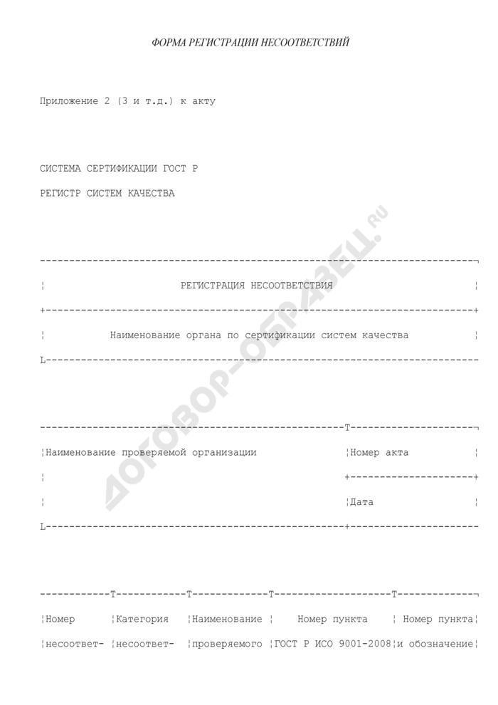 Форма регистрации несоответствий системы менеджмента качества (обязательная форма). Страница 1