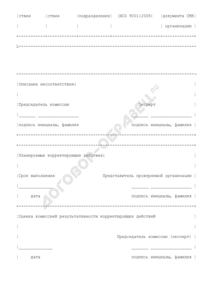 Форма регистрации несоответствий системы менеджмента качества (обязательная форма). Страница 2