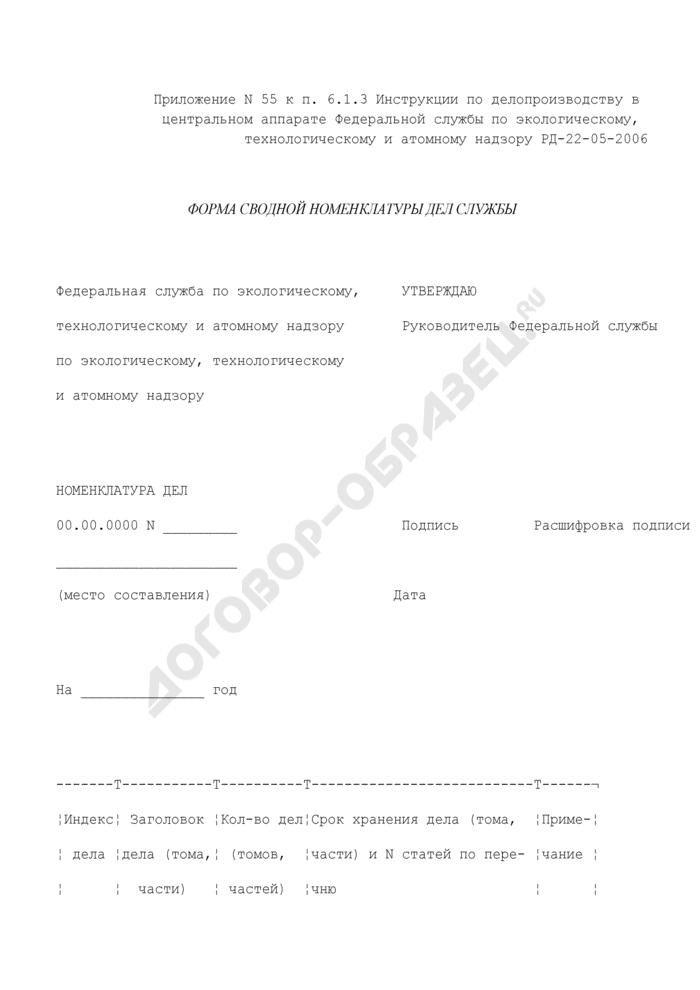Форма сводной номенклатуры дел Федеральной службы по экологическому, технологическому и атомному надзору. Страница 1