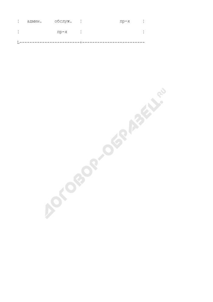 Форма талонов на льготное бытовое обслуживание участников Великой Отечественной войны и лиц, к ним приравненных в городе Орехово-Зуево Московской области. Страница 3