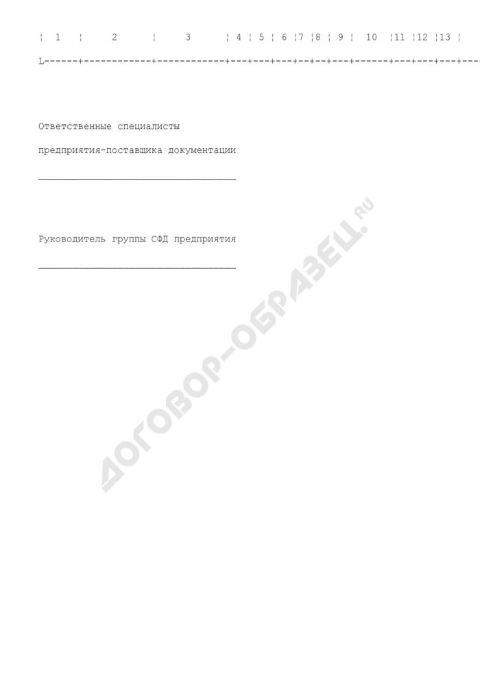 Форма титульного листа ведомости комплекта документации, поставляемой на микрофильмирование. Страница 2