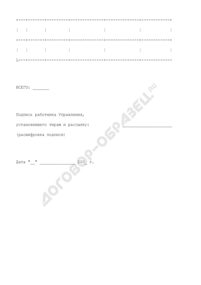 Форма указателя рассылки по центральному аппарату Федеральной службы по экологическому, технологическому и атомному надзору. Страница 2