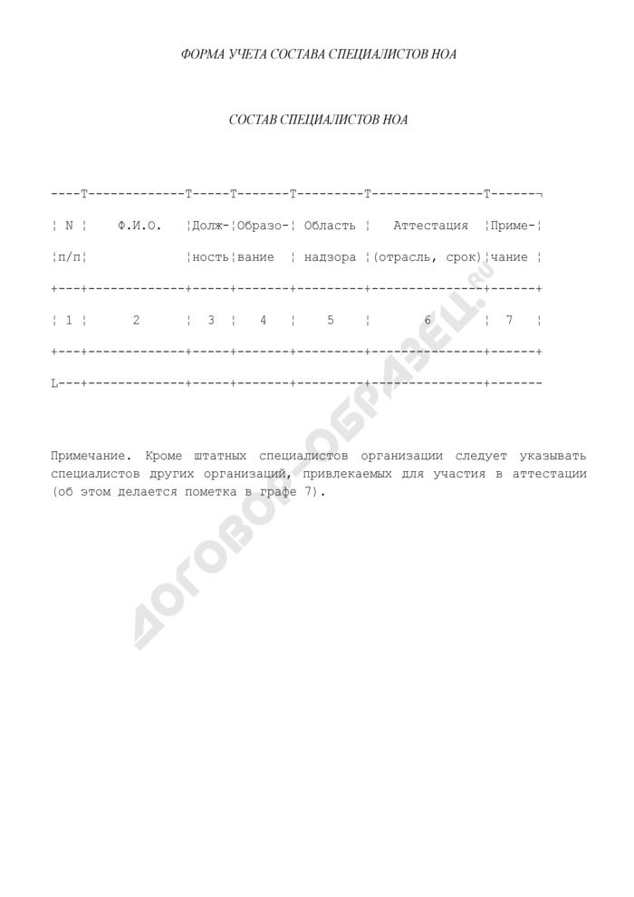 Форма учета состава специалистов независимого органа по аттестации, осуществляющих аттестацию экспертов на объектах, подконтрольных Ростехнадзору. Страница 1