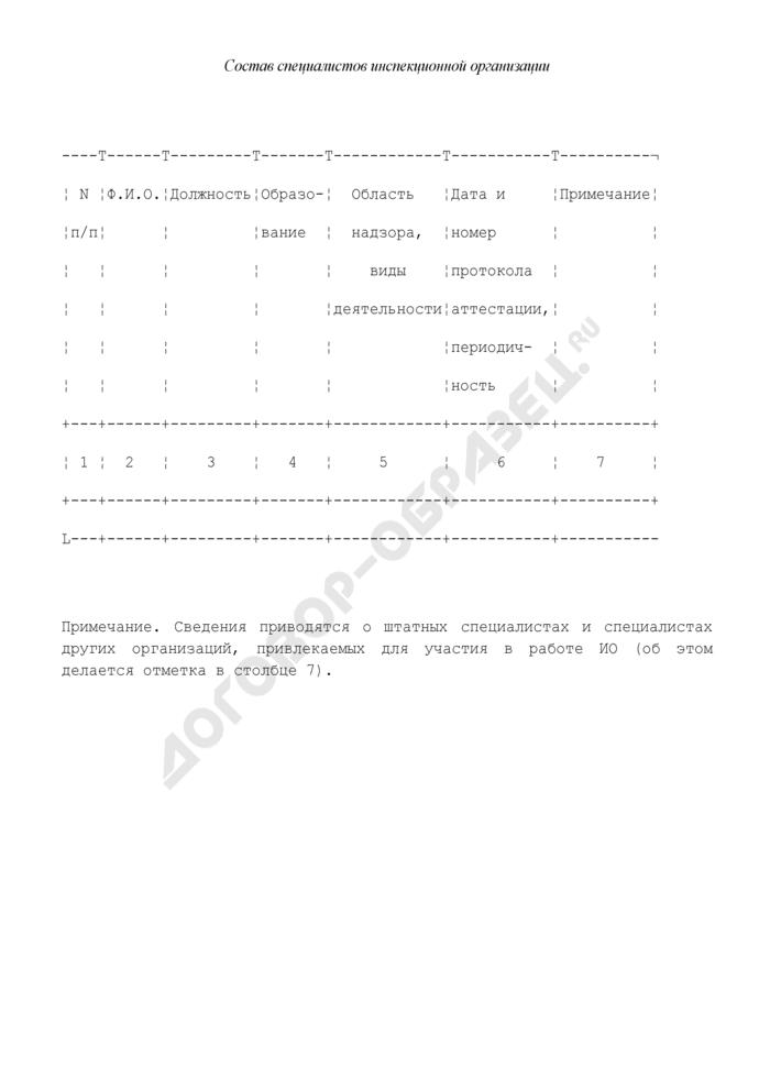 Форма учета специалистов инспекционной организации при проверке опасных производственных объектов, объектов электроэнергетики и строительства. Страница 1
