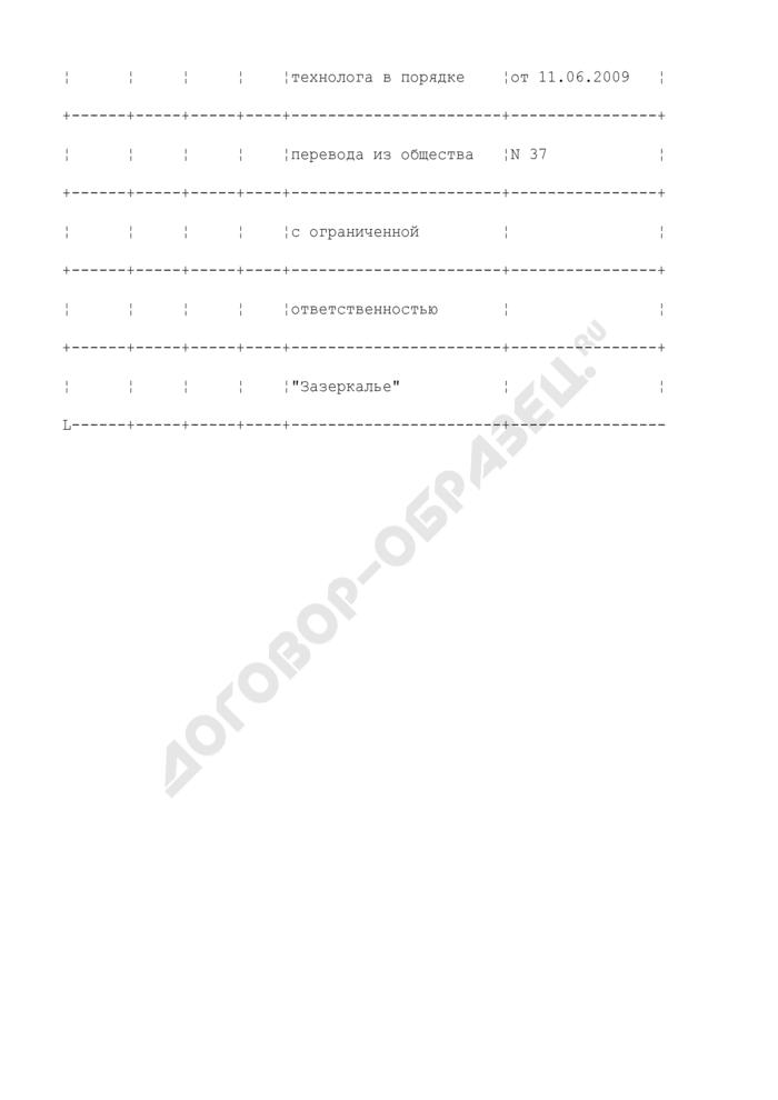 Формулировки записей в трудовой книжке о прекращении трудового договора в связи с переводом к другому работодателю и приемом на работу в порядке перевода. Страница 3