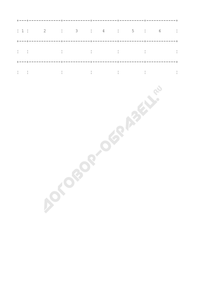 Формы для составления и ведения журнала авторского надзора. Учетный лист. Страница 2