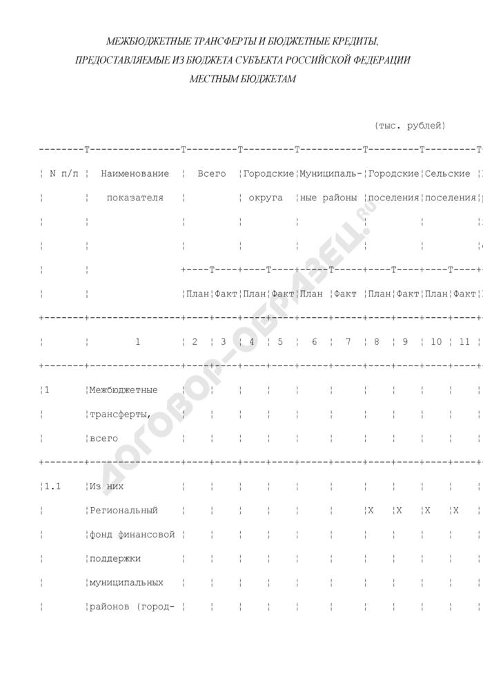 Формы мониторинга местных бюджетов в 2009 году. Межбюджетные трансферты и бюджетные кредиты, предоставляемые из бюджета субъекта Российской Федерации местным бюджетам. Страница 1
