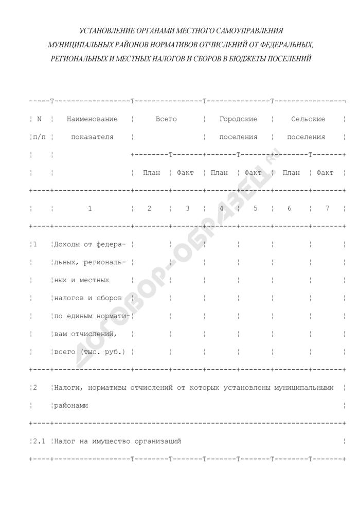 Формы мониторинга местных бюджетов в 2009 году. Установление органами местного самоуправления муниципальных районов нормативов отчислений от федеральных, региональных и местных налогов и сборов в бюджеты поселений. Страница 1