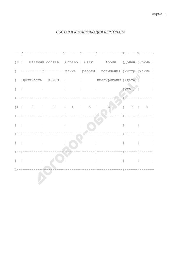 Формы представления исходных материалов о состоянии измерений в лаборатории. Состав и квалификация персонала. Форма N 6. Страница 1