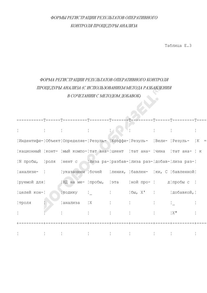 Формы регистрации результатов оперативного контроля процедуры химического анализа. Форма регистрации результатов оперативного контроля процедуры анализа (с использованием метода разбавления в сочетании с методом добавок) (таблица Е.3). Страница 1