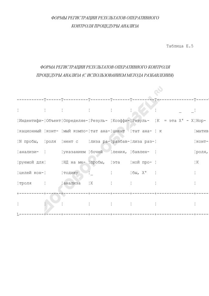 Формы регистрации результатов оперативного контроля процедуры химического анализа. Форма регистрации результатов оперативного контроля процедуры анализа (с использованием метода разбавления) (таблица Е.5). Страница 1