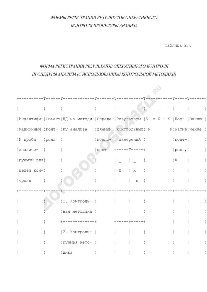 Формы регистрации результатов оперативного контроля процедуры химического анализа. Форма регистрации результатов оперативного контроля процедуры анализа (с использованием контрольной методики) (таблица Е.6). Страница 1